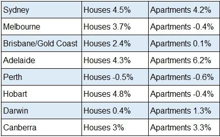 20160509-houseprice_normal
