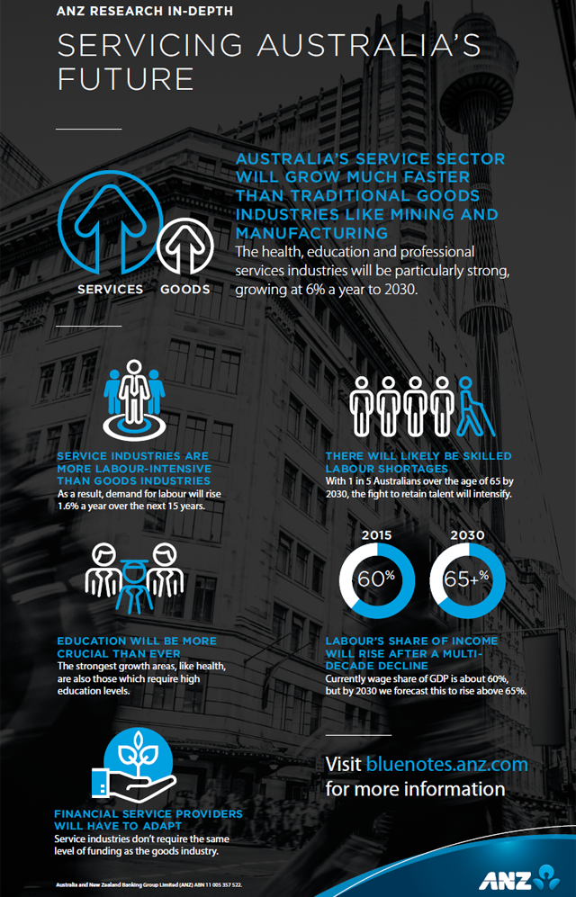robertsservices_infographic