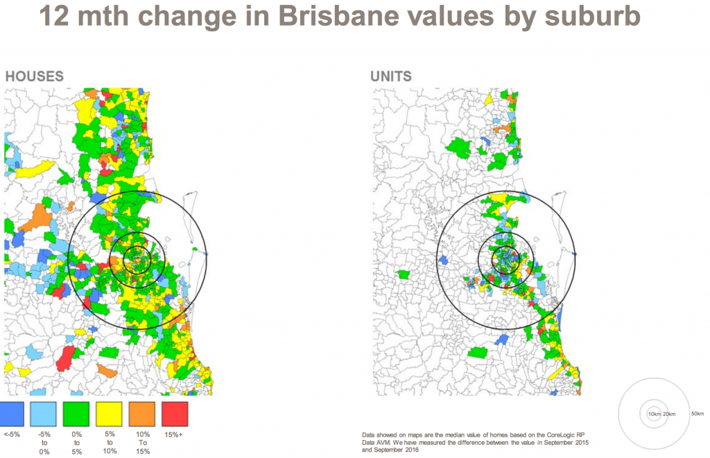 Brisbane Values