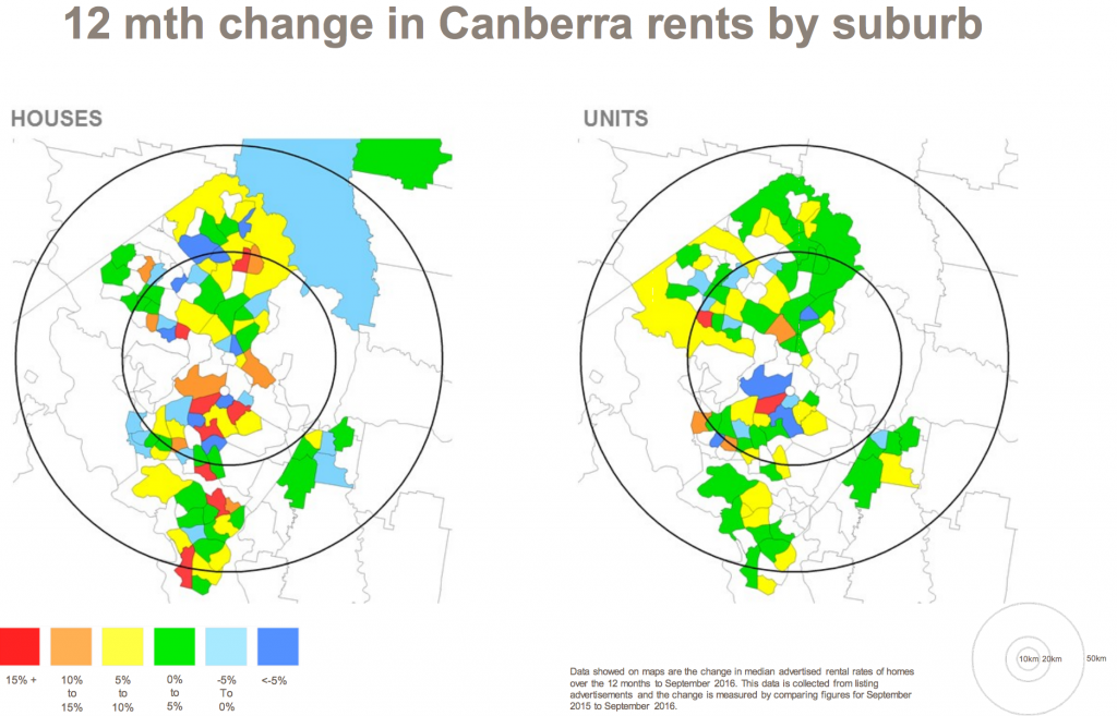 Canberra Rents