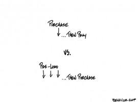 Pre-Load-Strategy_800 (1)